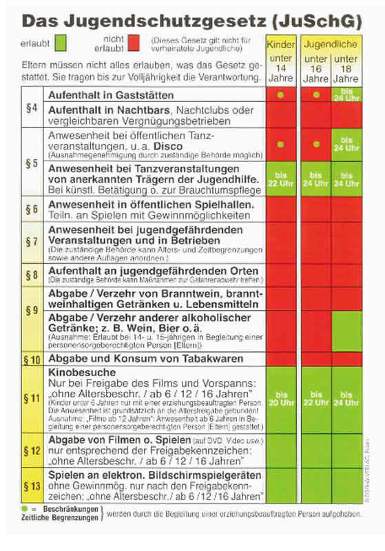Die Jugendschutzseite des Stadtverbandes Saarbrücken